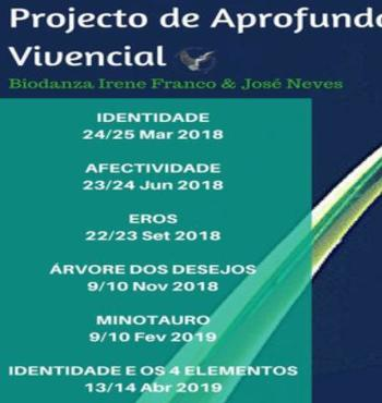 Projecto Aprofundamento Vivencial - Identidade